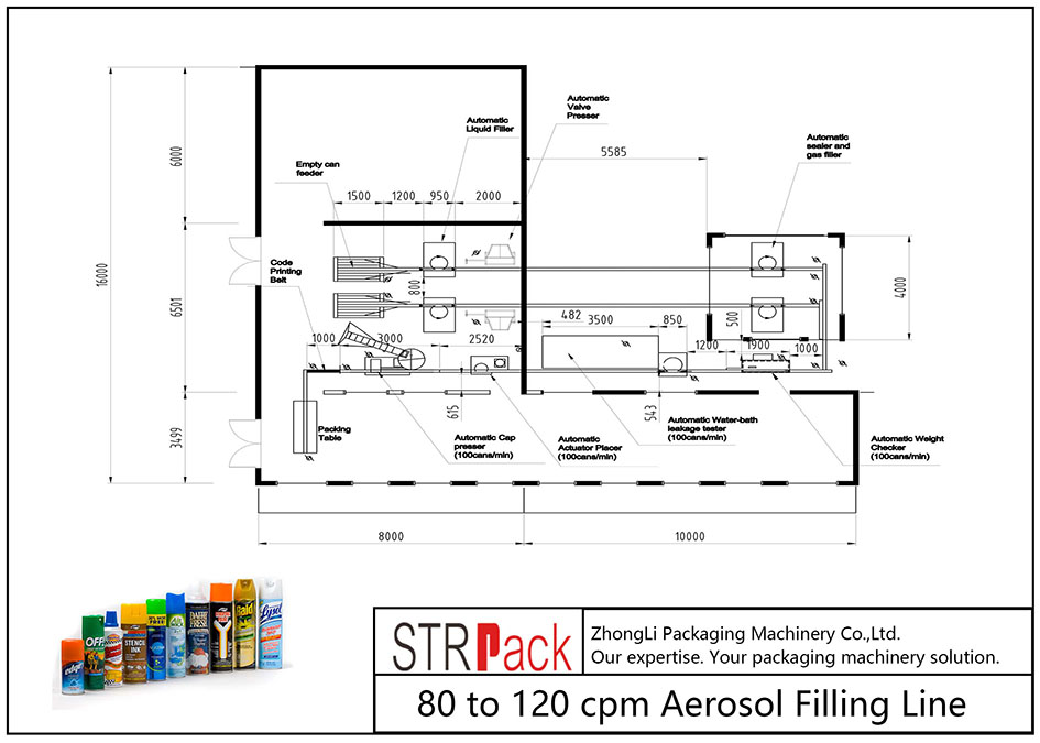 80 ĝis 120 cpm Aerosol Plenigilo