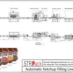 Pleniga Linio de Aŭtomata Ketchup