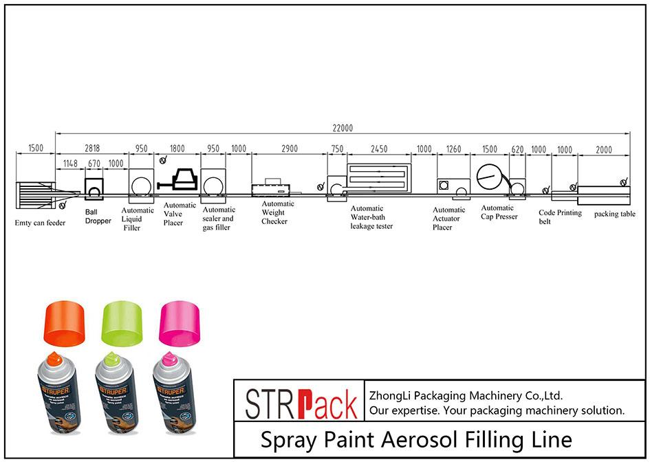 Pleniga Linio de Aŭtomobila Spray-Pentra Aerosola Pentraĵo